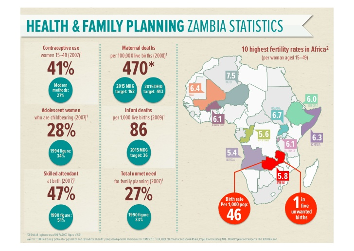 bbc-media-action-family-planning-presentation-1-728