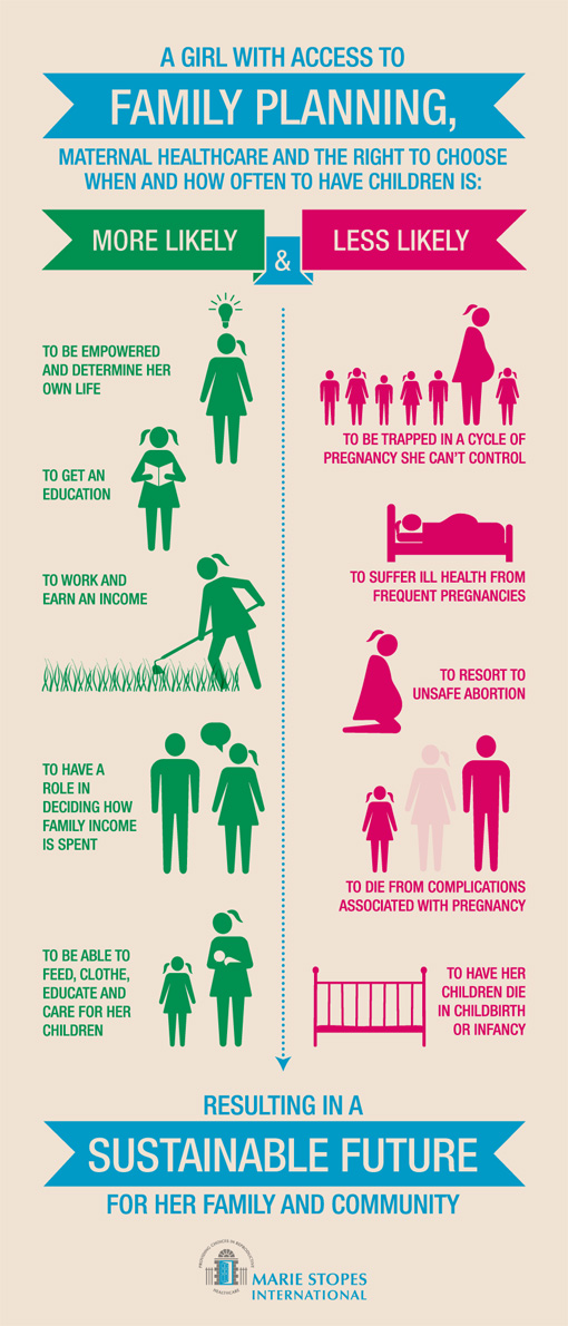 family-planning-infographic-for-uk